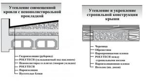 4polistir-rastvor