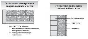 6polistir-rastvor